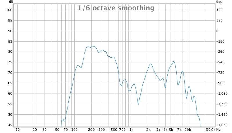 please have a look at my charts-full-spectram-test.jpg
