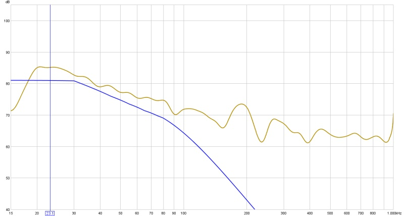 Please critique my graph-full-spectrum-22509.jpg