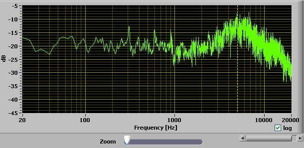 impossible goals for my DIY's-full-spectrum-using-o-scope.jpg
