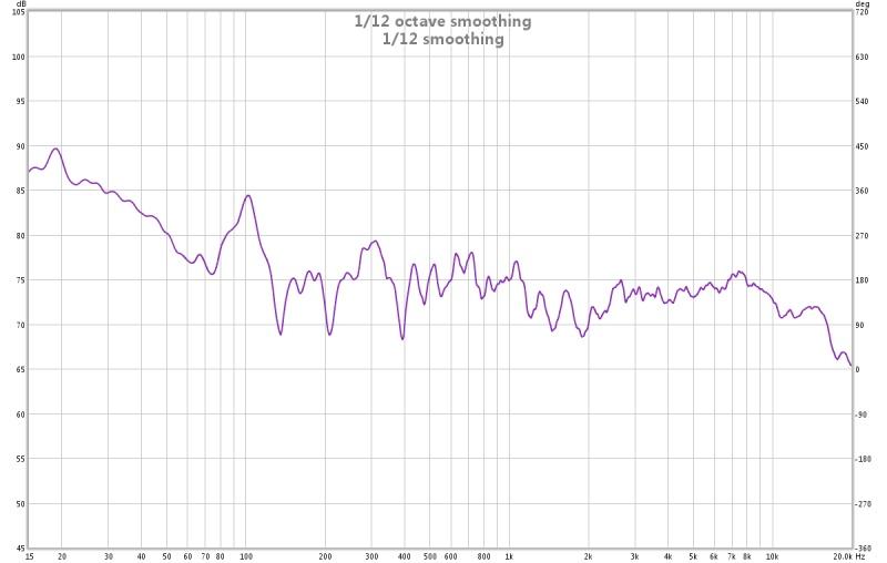 My PEQed dual sub graphs-full-sweep.jpg