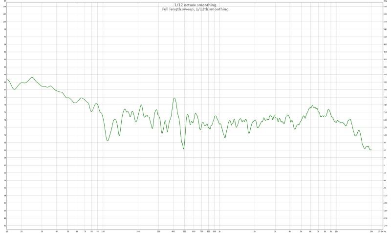 My PEQed dual sub graphs-full-system.jpg