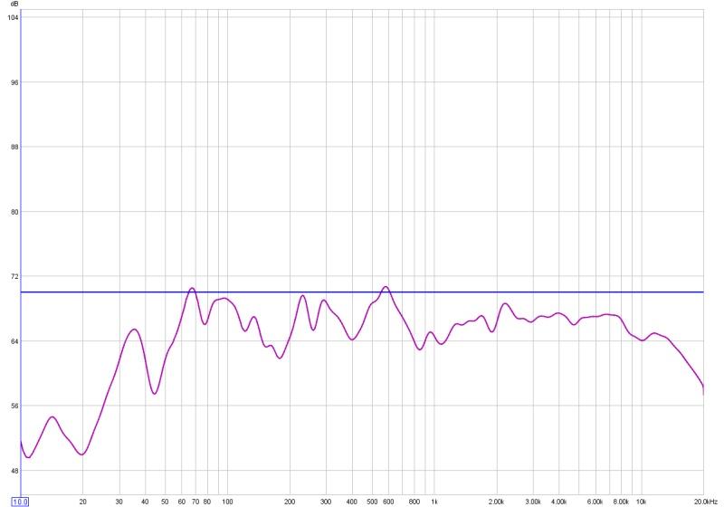 Mains peak, how to address?-full-witheq-26.jpg
