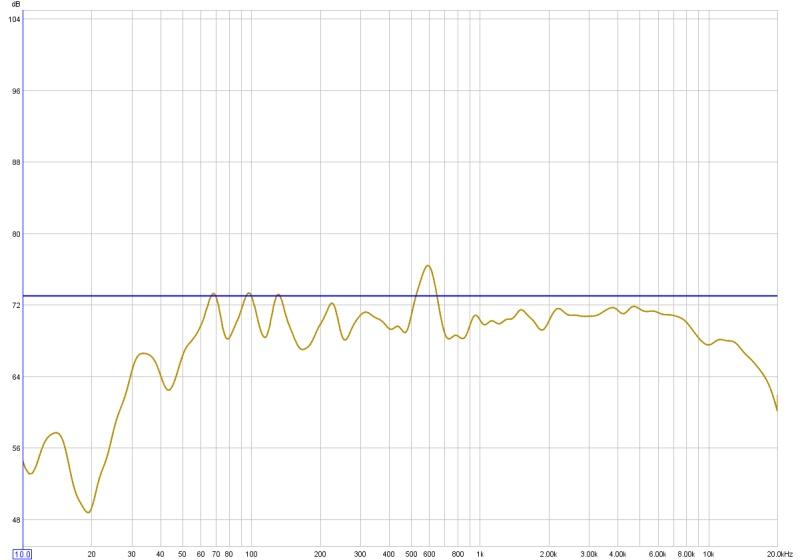 Mains peak, how to address?-full-witheq.jpg
