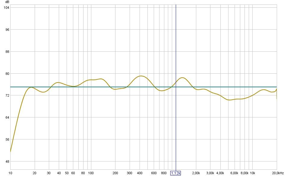 Improving my home theater acoustics-full_range_1_1.jpg