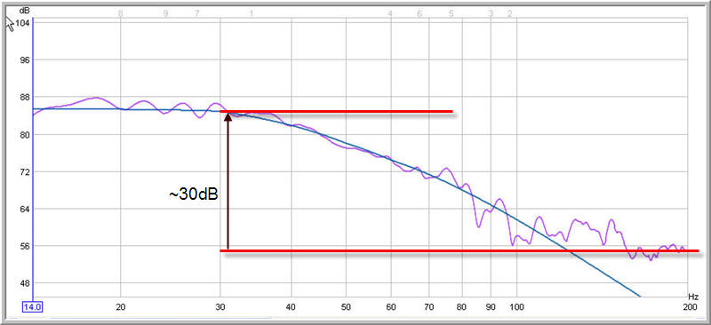 Bass level effect on crossover choice-full_range_with_filters.jpg