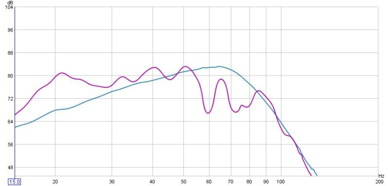 Response graphs for FW10.1-fw10.1-nearfield-lp.jpg