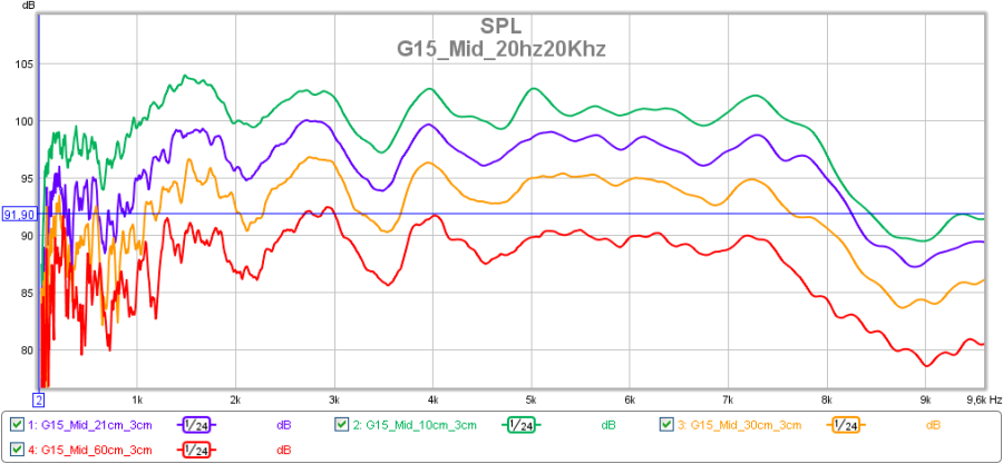 simple impulse wave question-g15_mid_20hz20khz.png