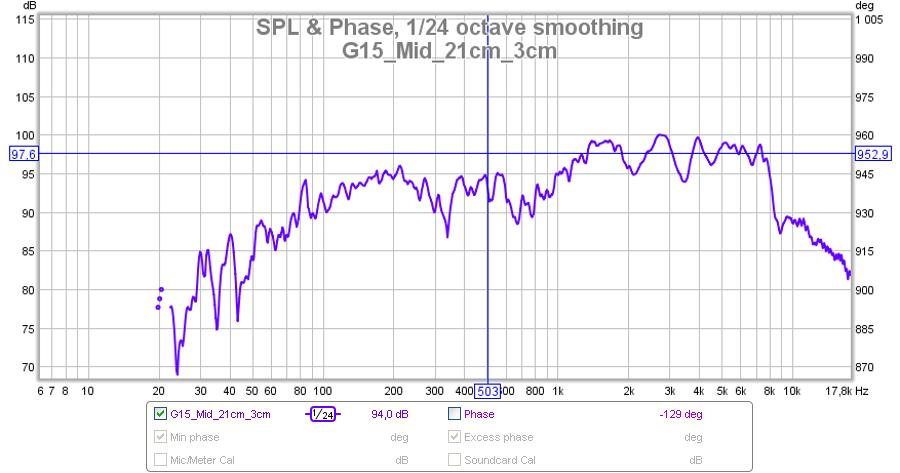 simple impulse wave question-g15_mid_21cm_3cm.png