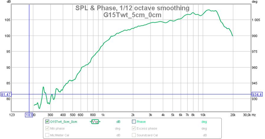 simple impulse wave question-g15twt_5cm_0cm.png