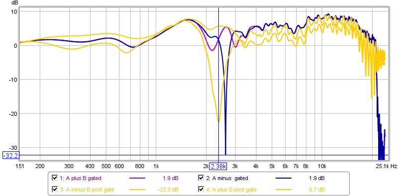 simple impulse wave question-g16-results-spl.jpg