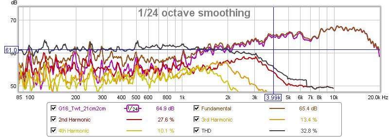 simple impulse wave question-g16-twt-distortion-4khz-33pct.jpg