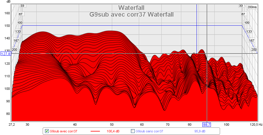 simple impulse wave question-g9sub-avec-corr37-waterfall.png