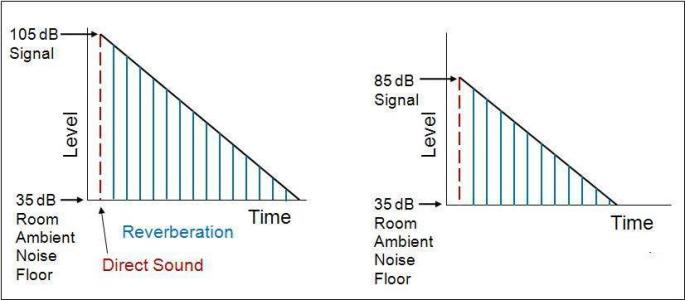 Room Modes vs. Frequency response-gain-decay-time-reduced.jpg