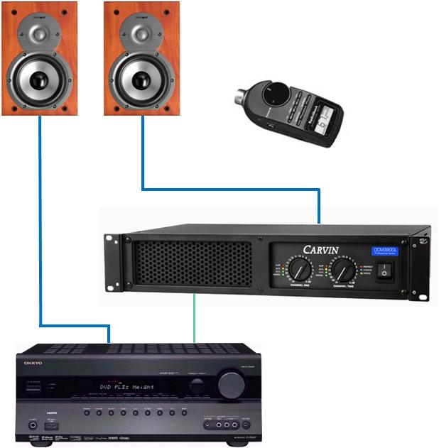 Crown equevelant or upgrade to the Behringer a500-gain-matching-diagram.jpg