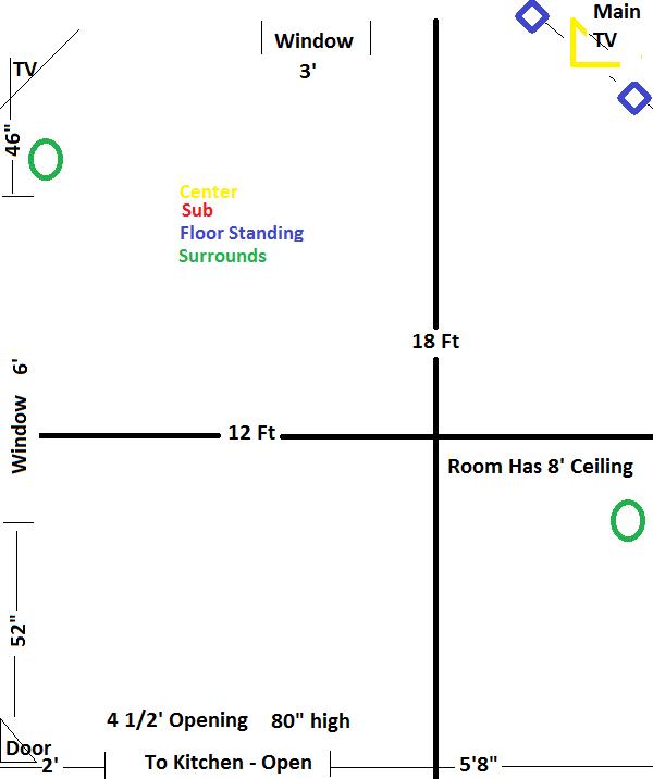 Room Set-Up....-game-room-layout-2.png