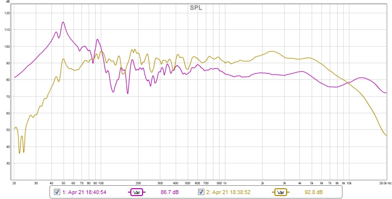 1st Tests + GarageBand Vs UMIK1-garageband-vs-umik1.jpg