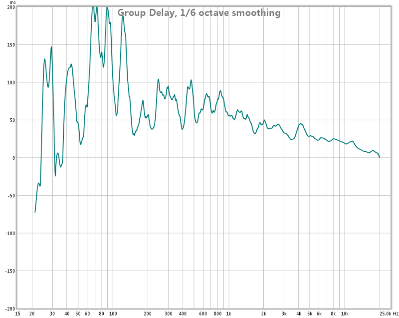 EQ Adjustments >500 Hz not recognized in REW SPL Graphs?-gd.png