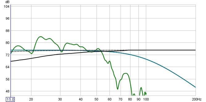 soundcard calibration graph-goodgraph.jpg