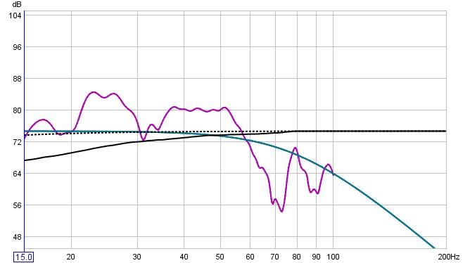 soundcard calibration graph-goodgraph2.jpg