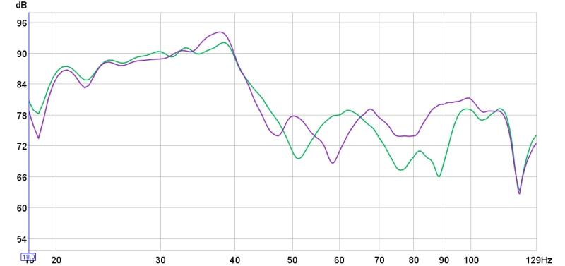 REW Problems, Soundcard?-gr-mx-125-vio-v-75.jpg