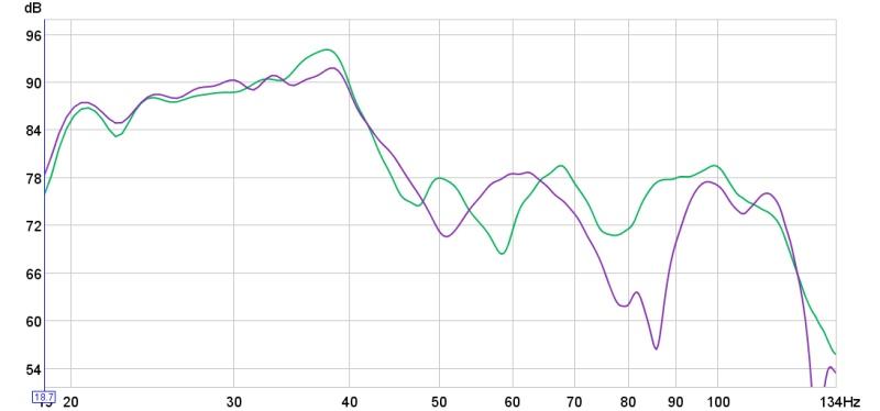REW Problems, Soundcard?-gr-v-75-vio-mx-125.jpg