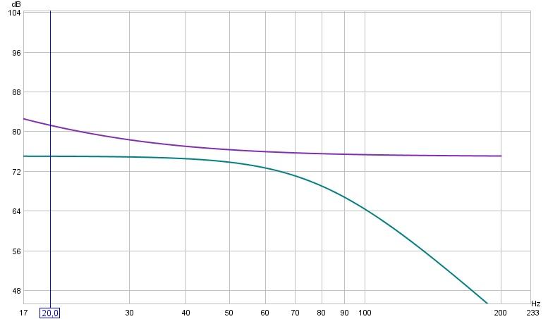 Do I need room EQ?-graf-1.jpg