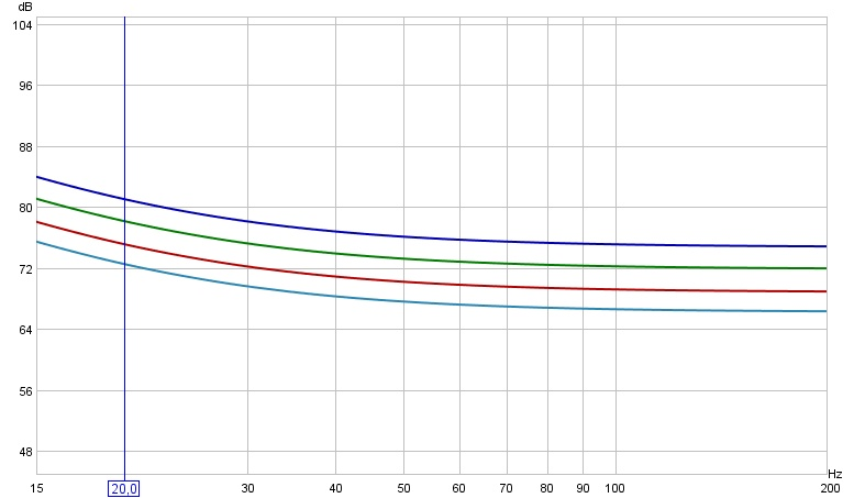Do I need room EQ?-graf-2.jpg