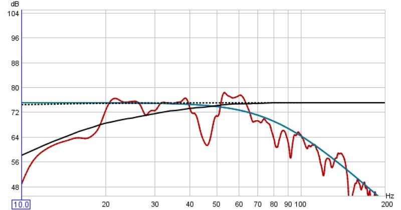 graph of my sub-grahsofsubresponse.jpg