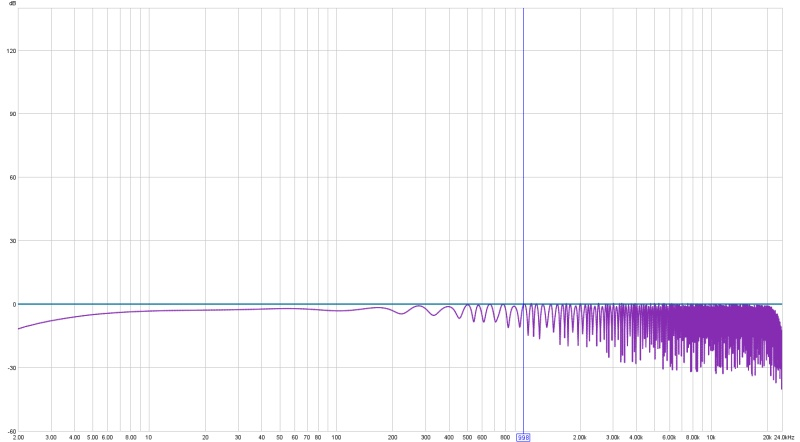 Sound Card issues? - Check your Connections!-graph-1.jpg