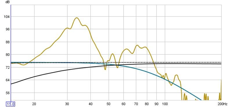 New diy sub-graph-1.jpg