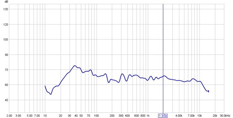 Audio Advantage SRM & Vista -- Calibration-graph-1-smoothing-no-treatment-rear-sub.jpg