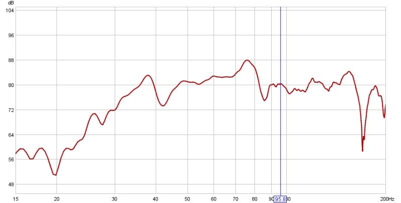 Audio Advantage SRM & Vista -- Calibration-graph-2-10-200hz-rear-sub-no-treatment.jpg