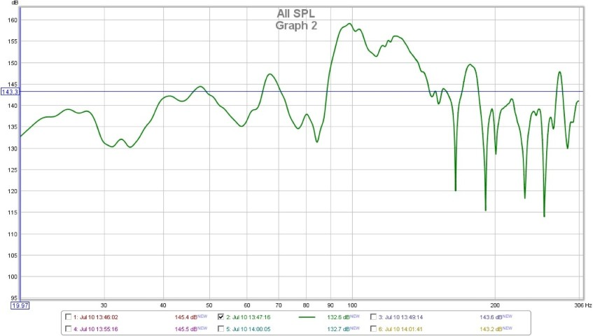 First Measurement!-graph-2.jpg