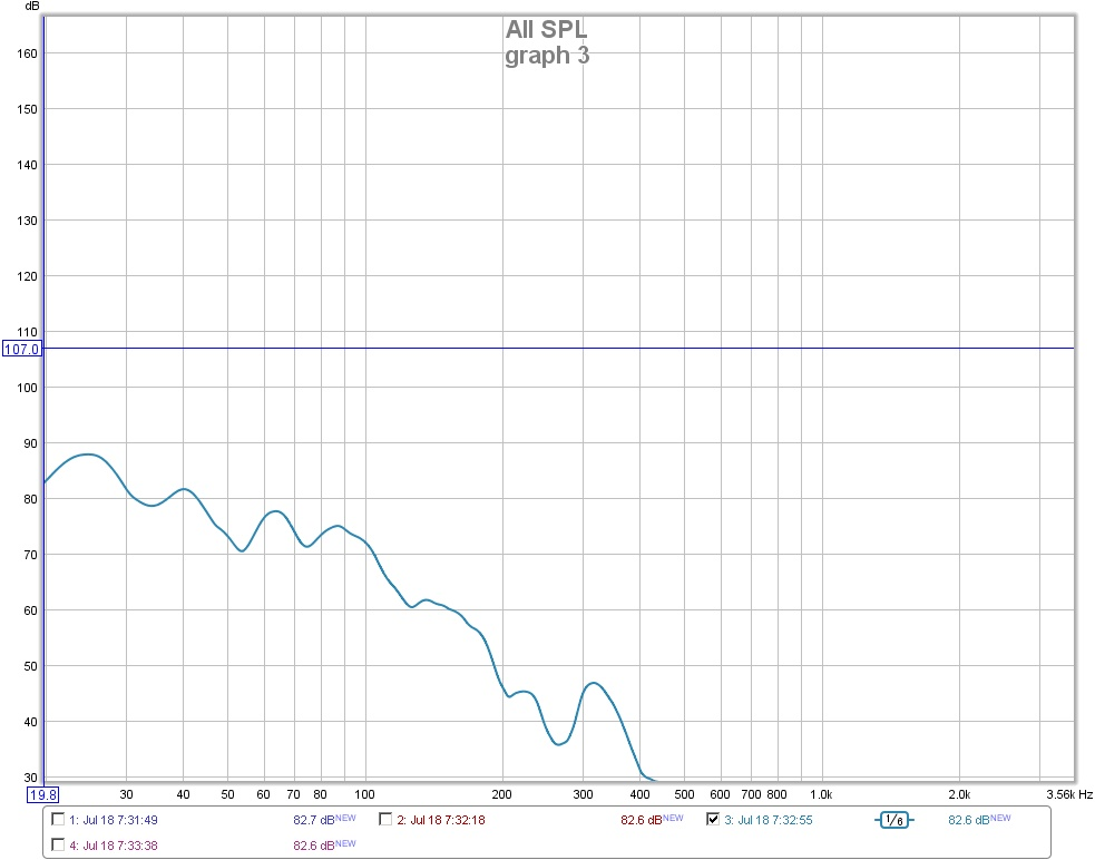 First Measurement!-graph-3.jpg