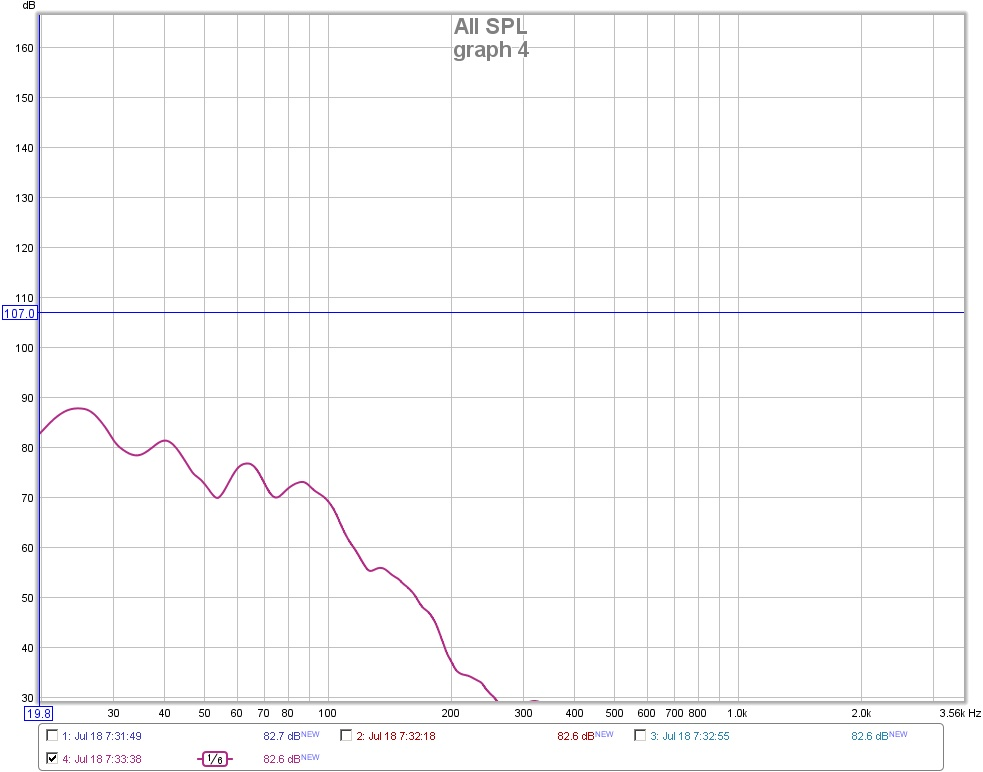 First Measurement!-graph-4.jpg