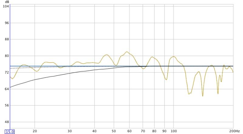 Pick a winner-graph-5.jpg