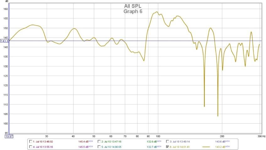 First Measurement!-graph-6.jpg