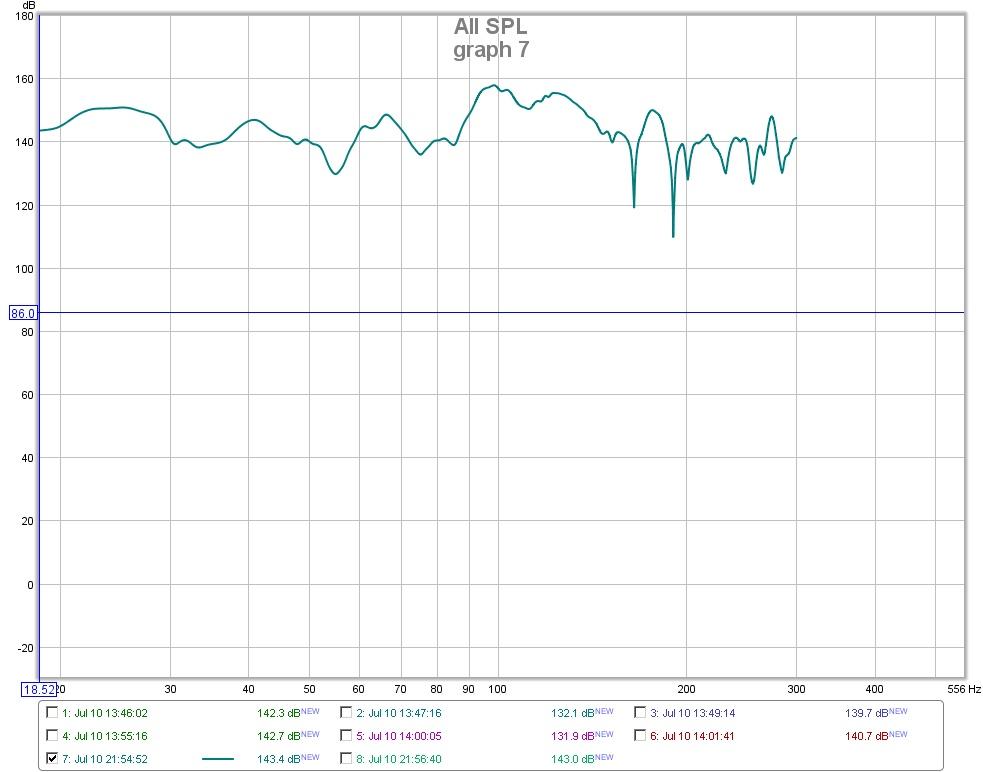 First Measurement!-graph-7.jpg