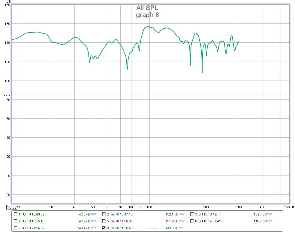 First Measurement!-graph-8.jpg