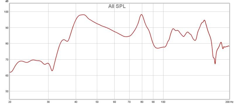 Subwoofer measurements - strange results-graph-after-moving-sub.jpg