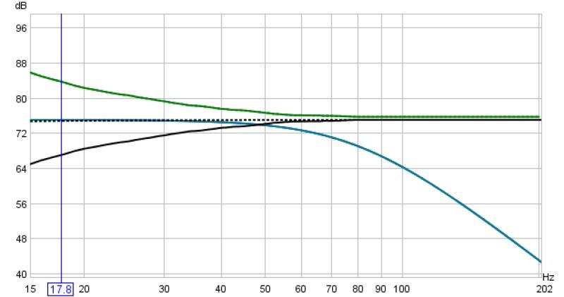 Soundblaster Calibration Problem-graph-calibration.jpg