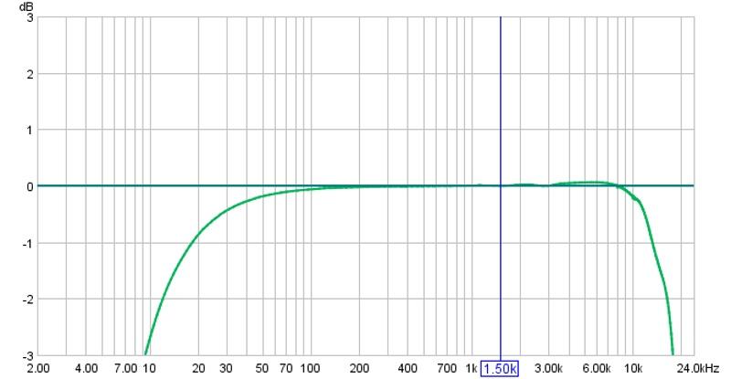 SRM Turtle beach help!-graph.jpg