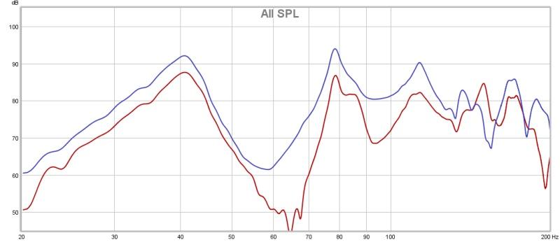 Subwoofer measurements - strange results-graph.jpg