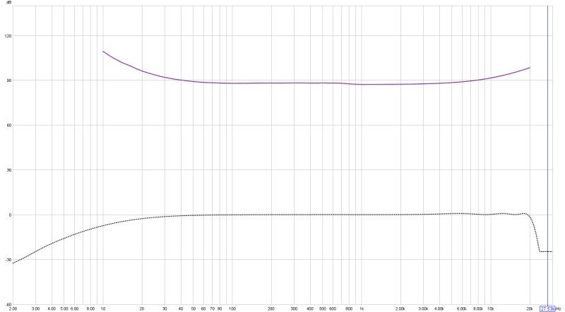 Guitar Hero USB MIDI adaptor-graph.jpg