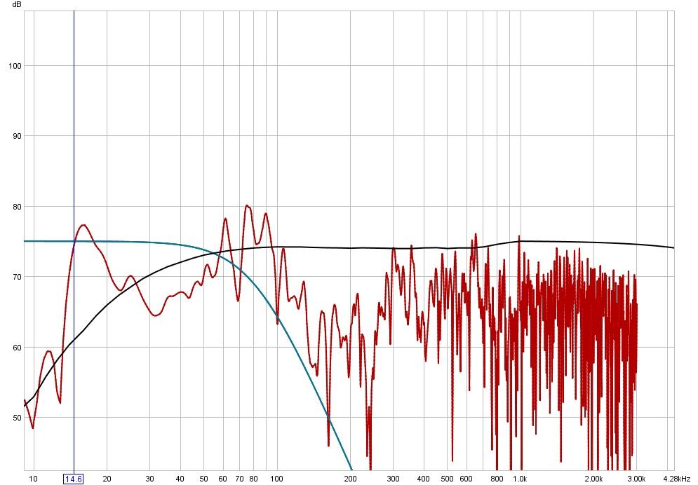 First graphs, not very flat-graph.jpg