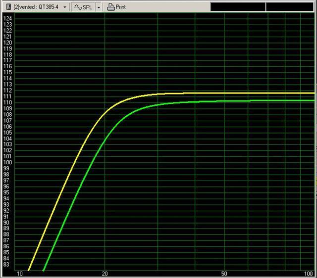 help modeling Dayton QT385-4 on a budget?-graph.jpg