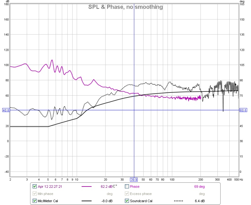 First time with REW - soundcard calibration-graph.jpg