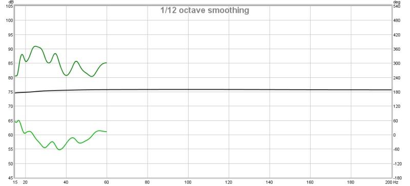 My first try REW Beta 20 w/ umm6-graph.jpg