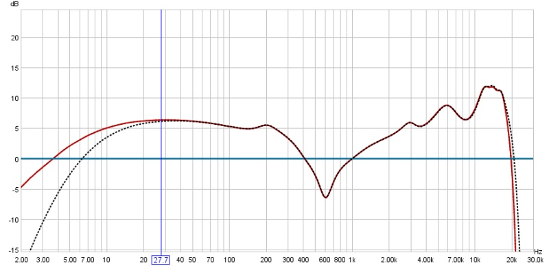 Will my soundcard not work with REW?-graph.jpg