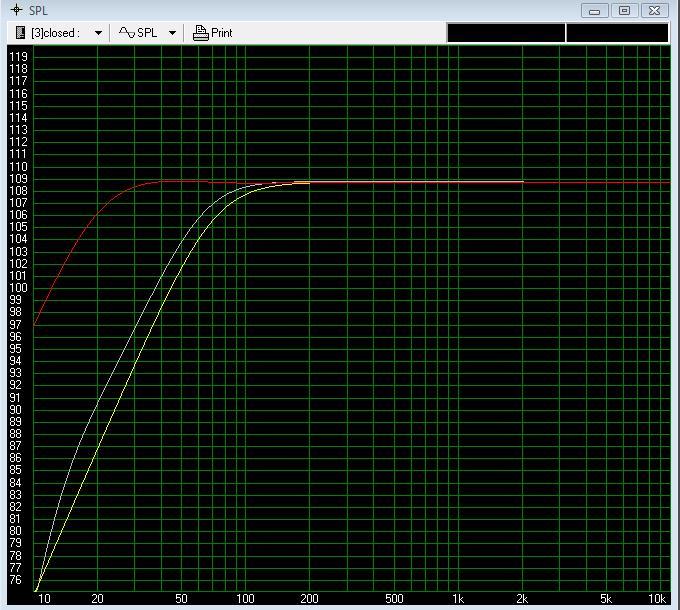New budget sub released by Jaycar.-graph.jpg